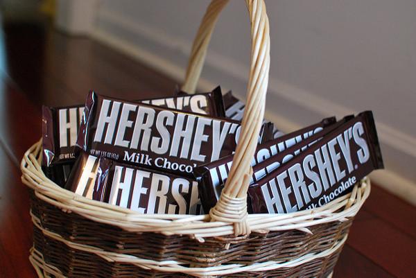 Hershey Stock
