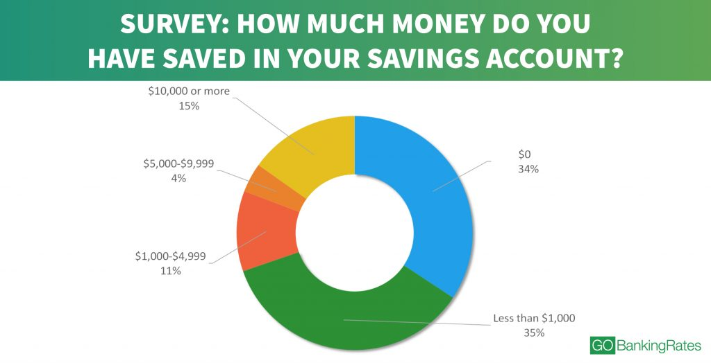 how much can you put in a swiss bank account